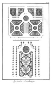 Plate IV- Architectural, gardening (Encyclopaedia)